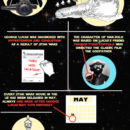 15 Things Your Didn't Know About Star Wars [Infographic]