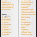 The Ultimate WordPress Cheat Sheet