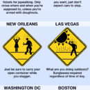 The Pedestrian's Guide to US Cities