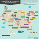 U.S. Cities According to Twitter