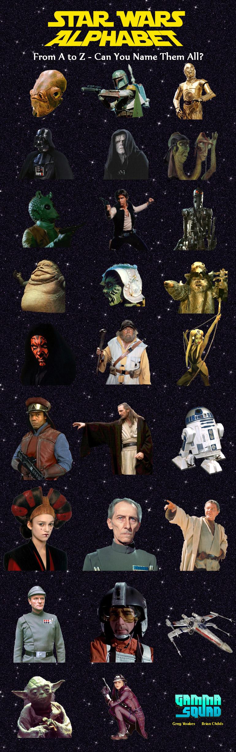 Star Wars Alphabet Game [Gotta Get 'Em All!]