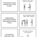 Résumé vs Reality