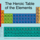 The Heroic Table of the Elements