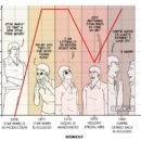 A Visualization of Star Wars Enthusiasm