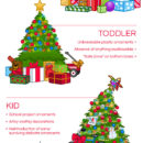 Christmas Tree Decorating Guidelines