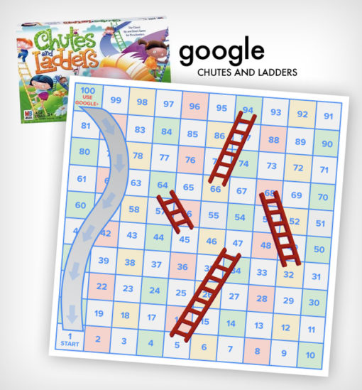 websites_as_boardgames_google