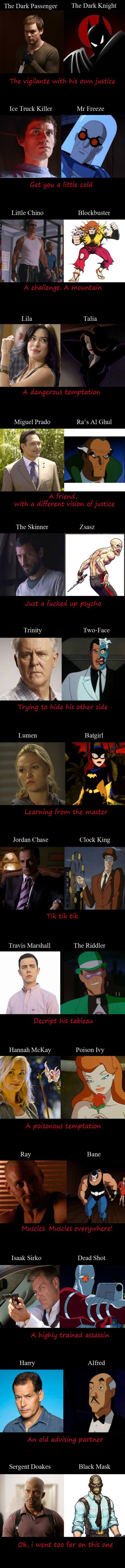 dexter_vs_batman