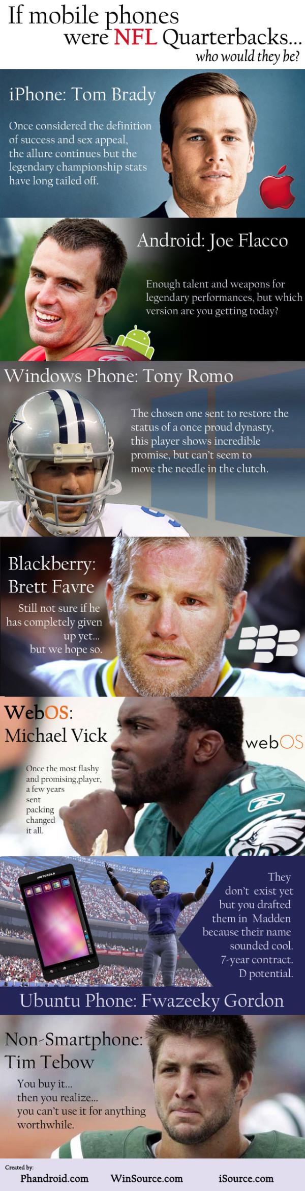 nfl-quarterbacks-mobile-phones