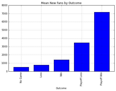 nfl_fans_facebook_bandwagon_fans