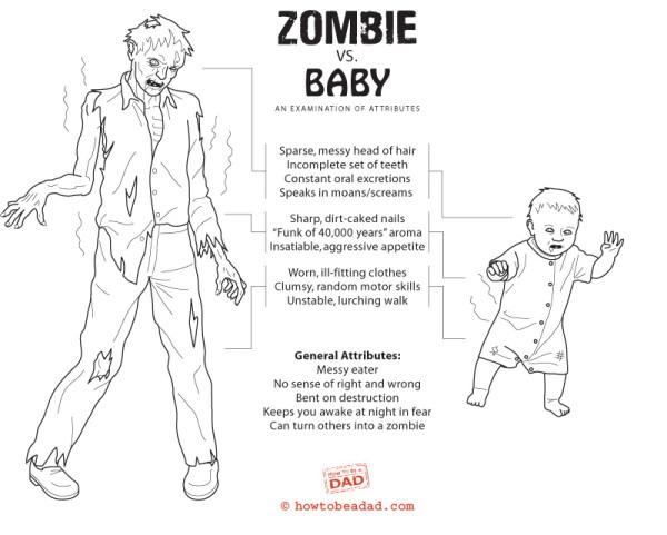 zombie_vs_baby