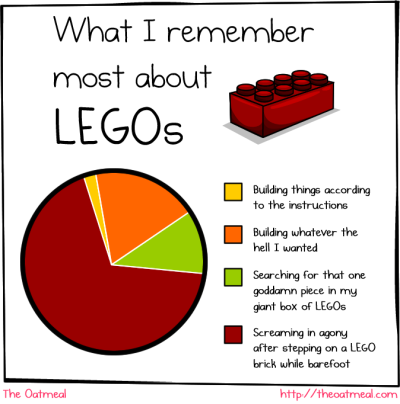 stepping_on_legos_oatmeal