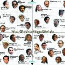 The Nicholas Cage Movie Matrix