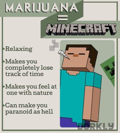 video_games_drugs_marijuana