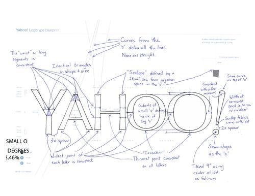 yahoo_logo_sketch