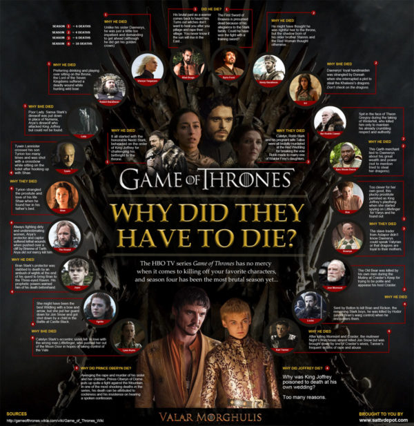 got_why_did_they_die_infographic
