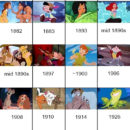 A Comprehensive Chronology Chart of Disney Movies