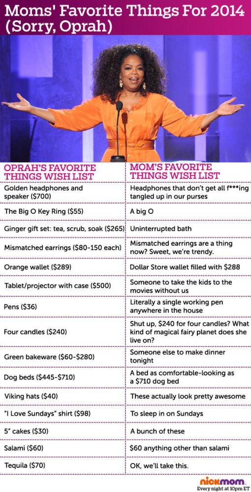 oprahs_favorite_things_vs_moms_favorite_things