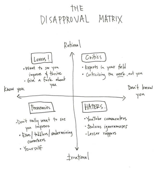 disapproval_matrix