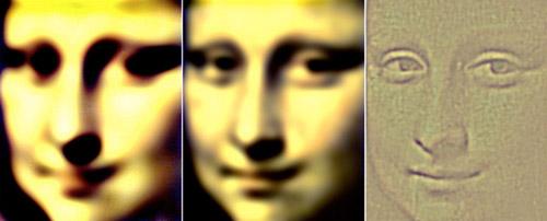 The Mona Lisa Smile