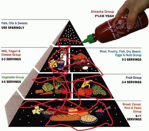 I ♥ Sriracha Sauce