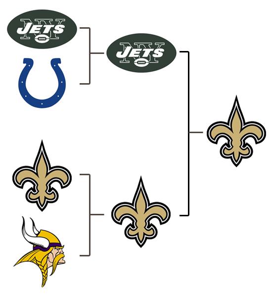 Our Pick for Super Bowl XLIV
