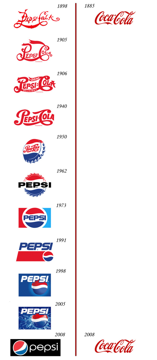 The Importance of a Persistent Brand