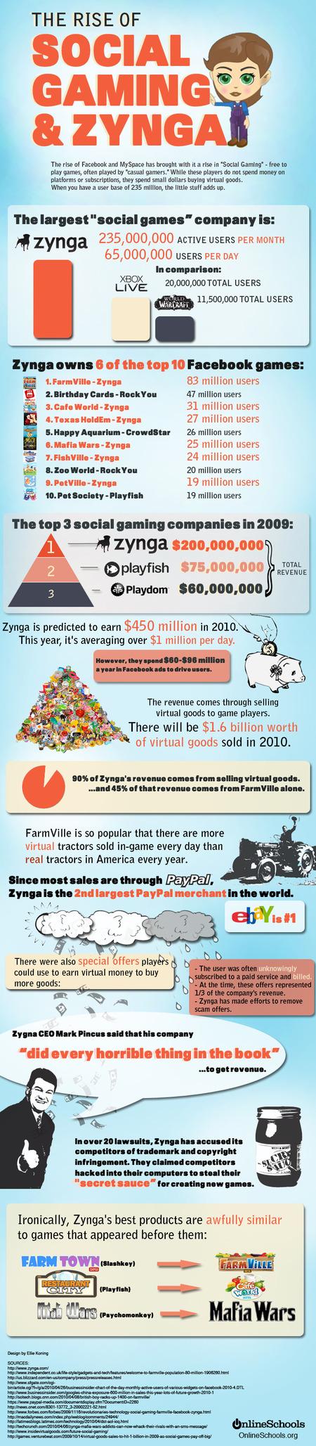 Social Gaming & Zynga [Infographic]