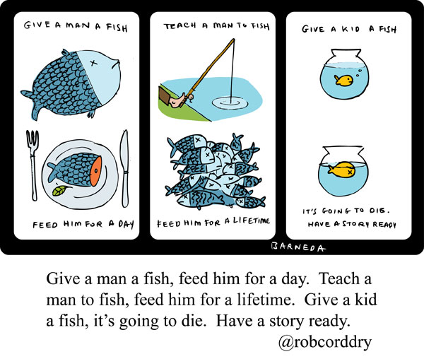 Give a Man a Fish…