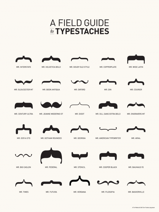 A Field Guide to Typestaches [Typographic Moustaches]