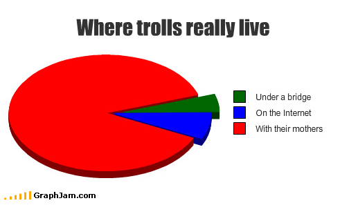Disagreeing vs Trolling