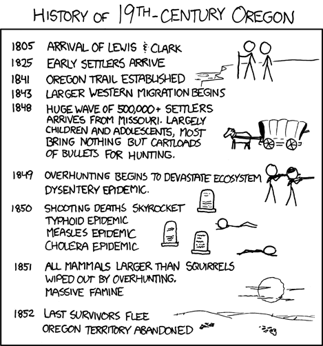 xkcd Does 'The Oregon Trail'